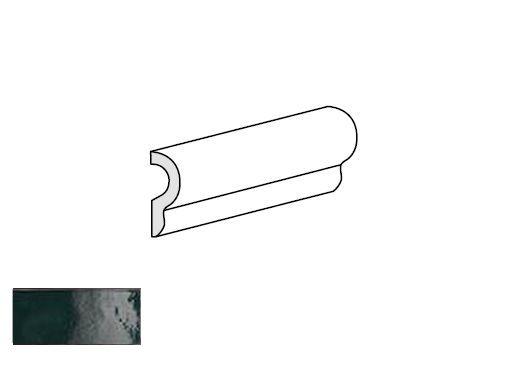 Керамический бордюр Equipe Artisan London Moss Green 5х20 см